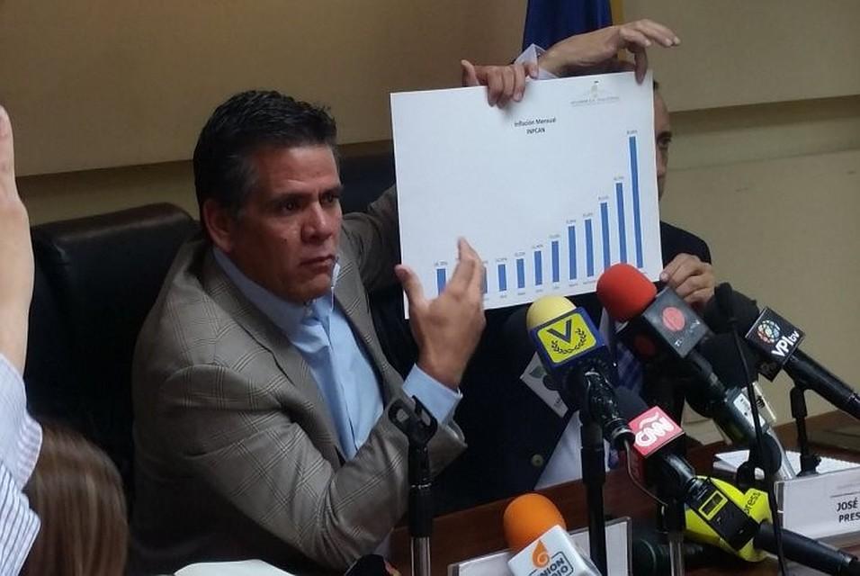 Инфляция вВенесуэле в прошлом 2017г. превысила 2600%