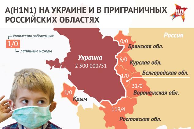 Вирус А(H1N1) на Украине и в приграничных российских областях. Фото: Рушан КАЮМОВ