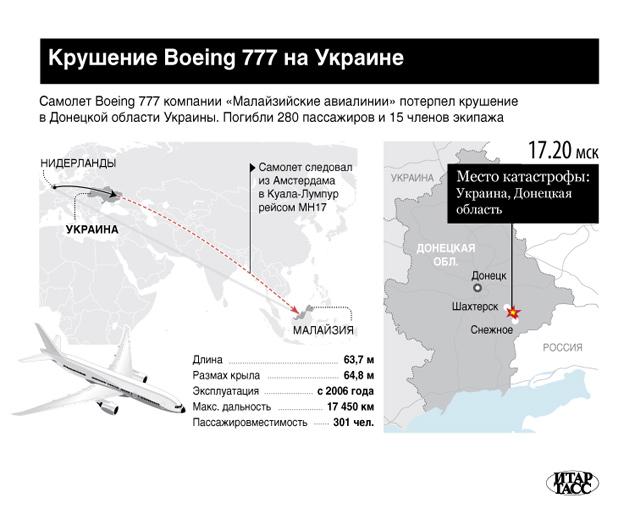 Контуры самолетов в целом похожи, линейные размеры также весьма схожи Фото: ТАСС