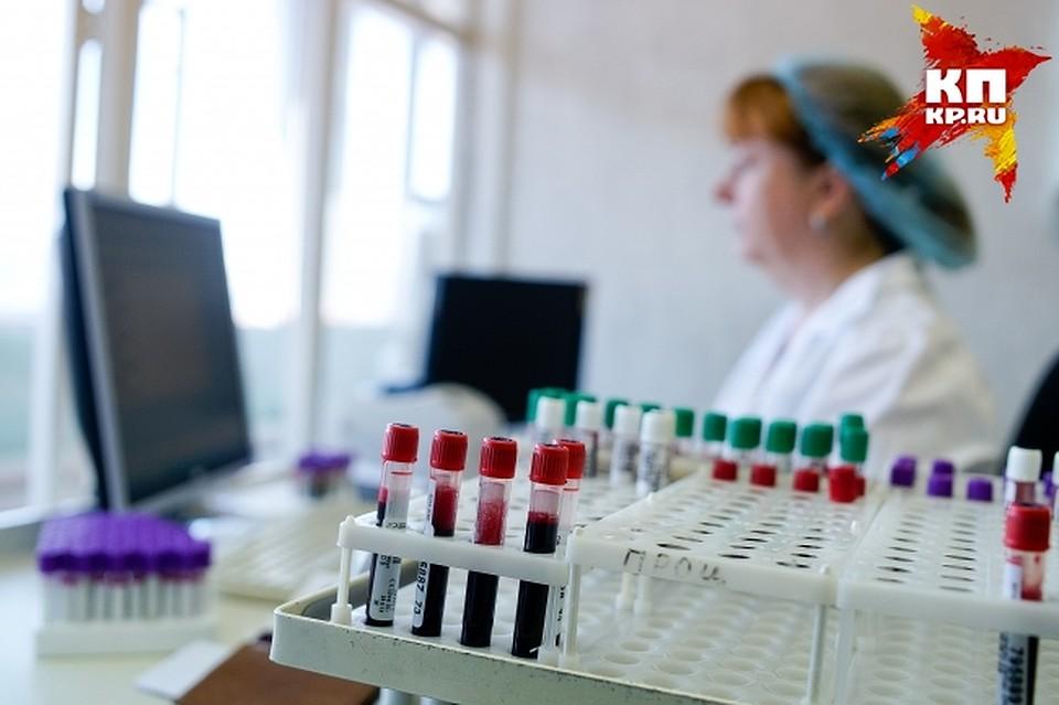 Москва больница анализы крови Справка от гастроэнтеролога Крестьянская застава
