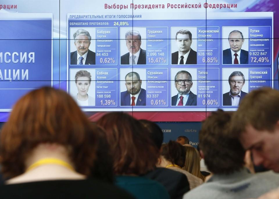 Подводим предварительные итоги голосования на выборах Президента России 2018.