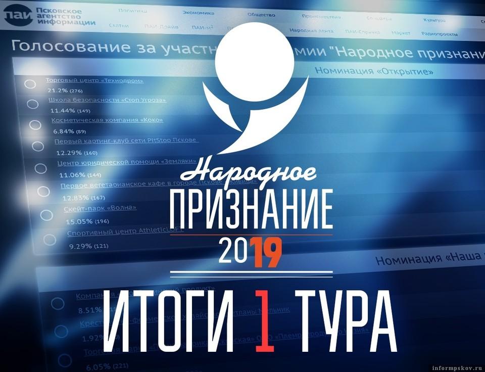 Фото: informpskov.ru. Финальное голосование пройдет с 14 по 26 января.