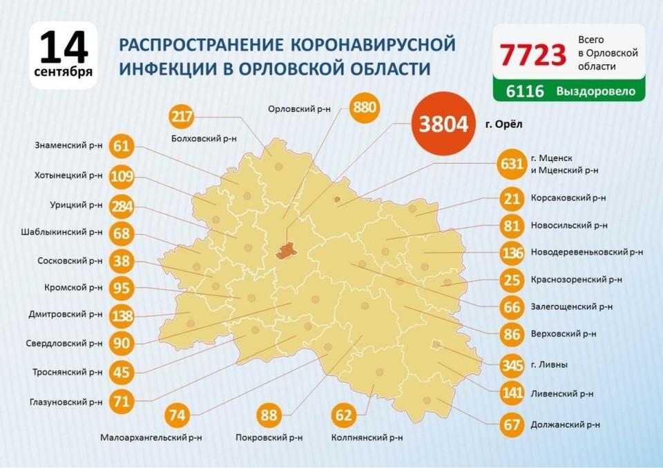 Данные оперативного штаба Орловской области