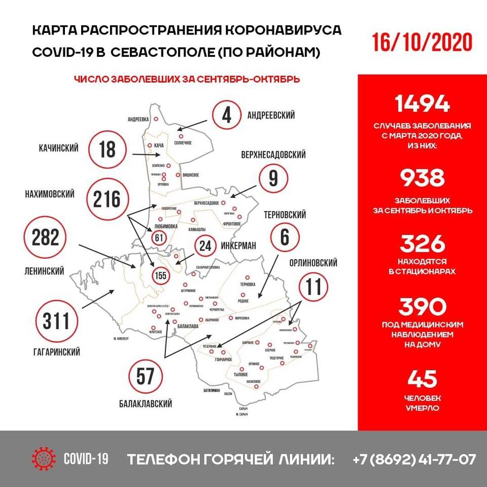 Карта количества заражения коронавирусом по Севастополю