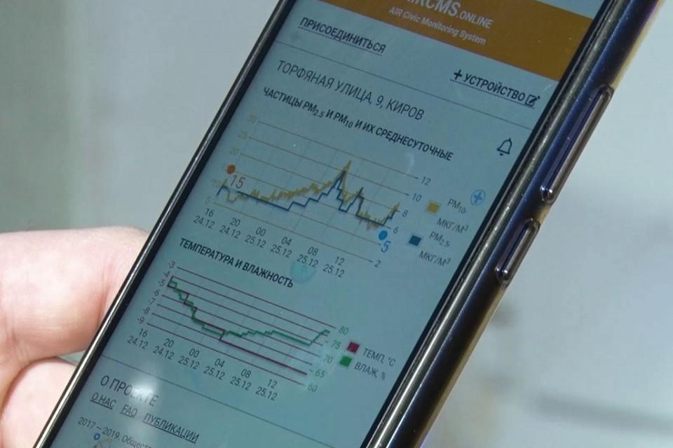 Прибор подключается через сеть Wi-Fi и выдает показания на общедоступный ресурс. Фото: admkirov.ru