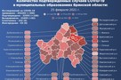 Карта распространения коронавируса в Брянской области на 25 февраля 2021 года