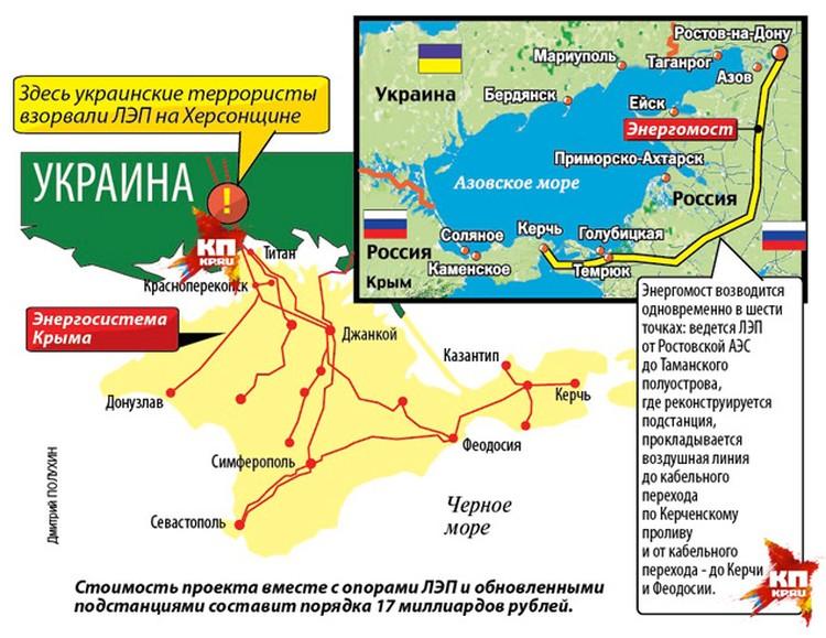 Будущее энергосистемы Крыма - энергомост.