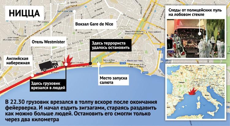 Схема места трагедии в Ницце