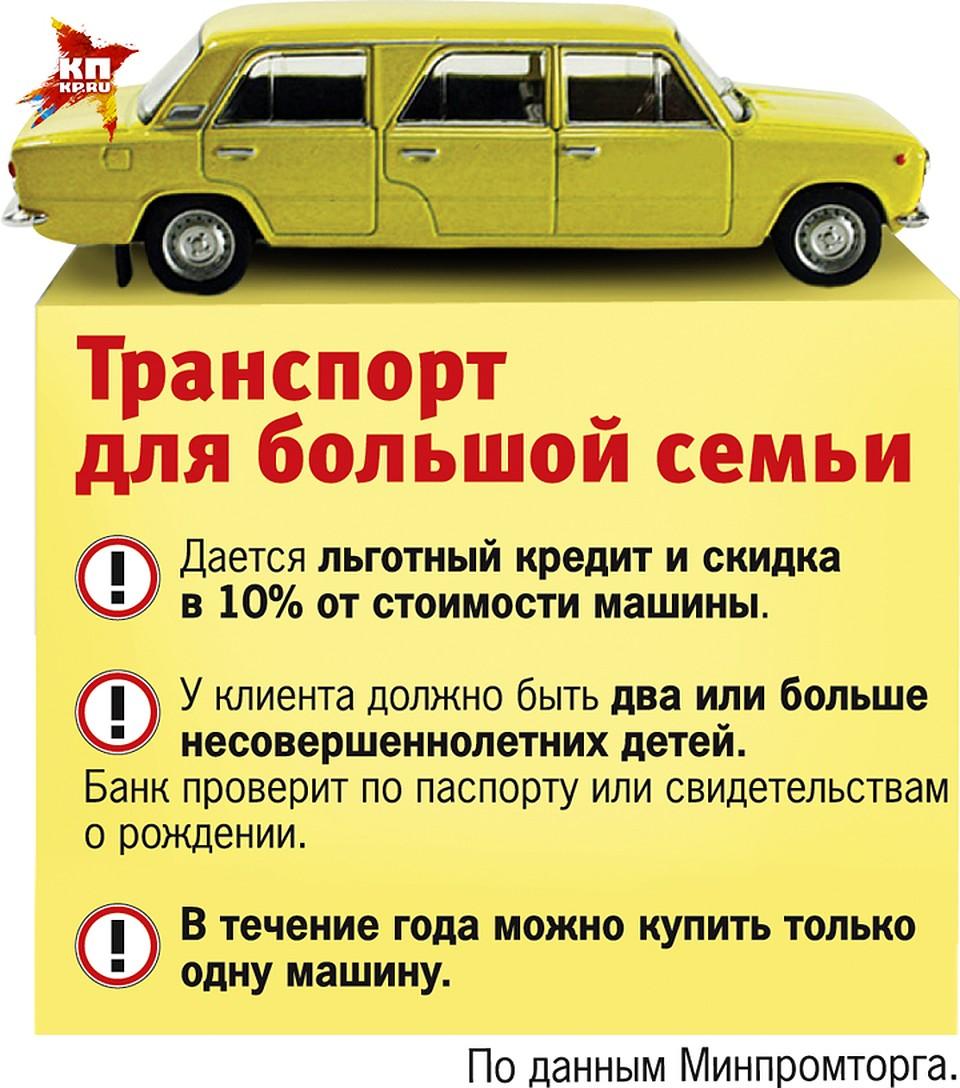 авто в кредит без первоначального взноса в минске онлайн кредиты в казахстане быстро и без справок на 5 лет