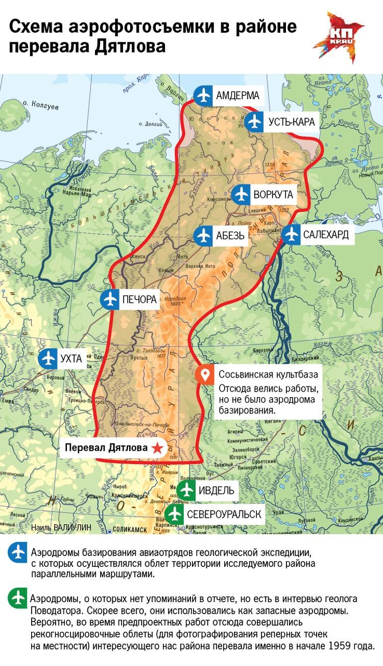 Схема аэрофотосъемки в районе перевала Дятлова