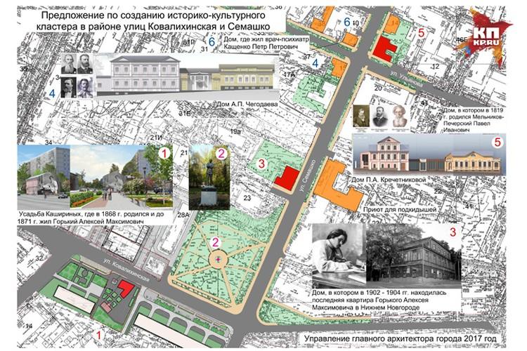 Территория в границах улиц Семашко - Ковалихинской рассматривается для создания историко-культурного кластера.
