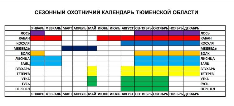 Сезонный охотничий календарь Тюменской области.