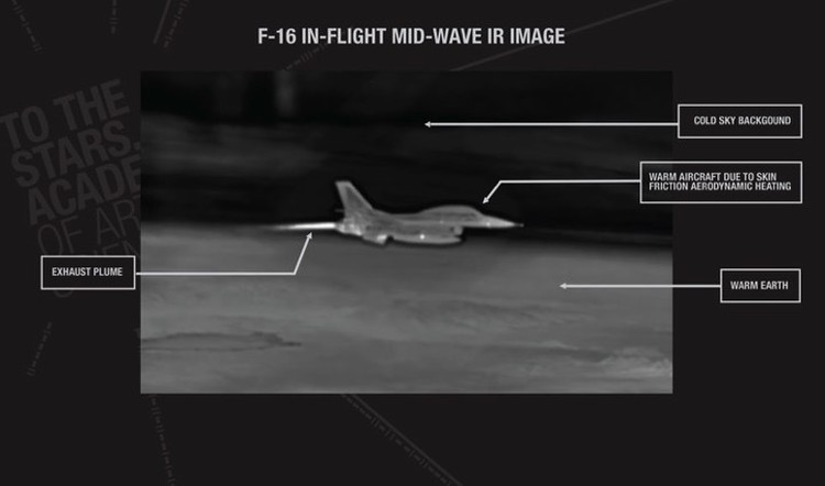 Так выглядит на экране инфракрасного прицела истребитель F16. Хорошо видна реактивная струя. И у НЛО ее было бы видно, если бы она имелась.