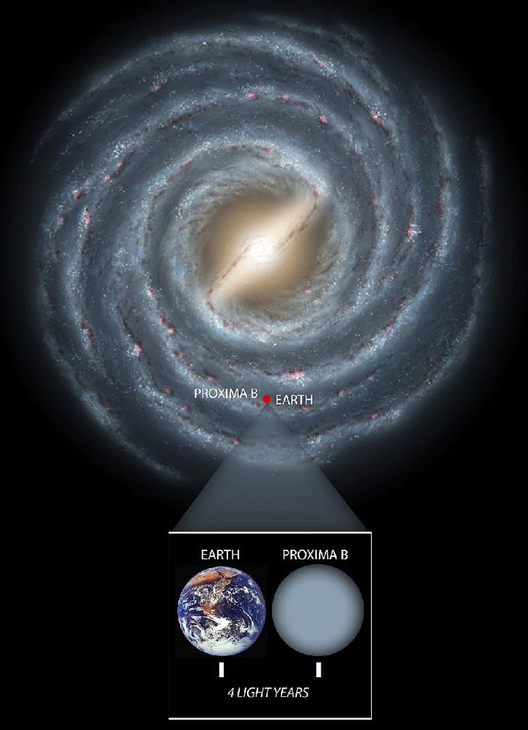 По космическим меркам, Земля и Proxima Centauri b находятся буквально по соседству.