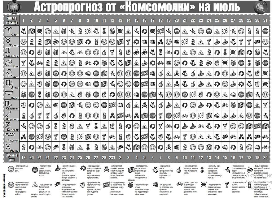 кожзаменителя гороскоп в картинках комсомольская правда свет прекрасен, если