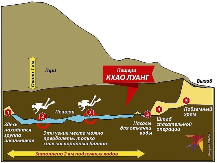 Схема пещеры Кхао Луанг