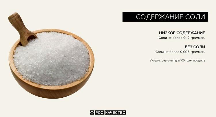 Всемирная организация здравоохранения рекомендует взрослым потреблять не более 5 граммов соли в день.