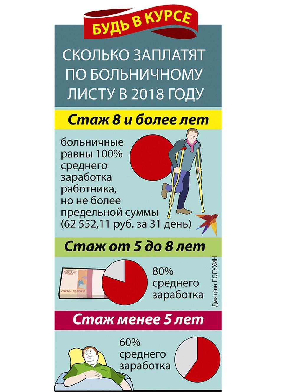 Юристы тольятти бесплатная консультация