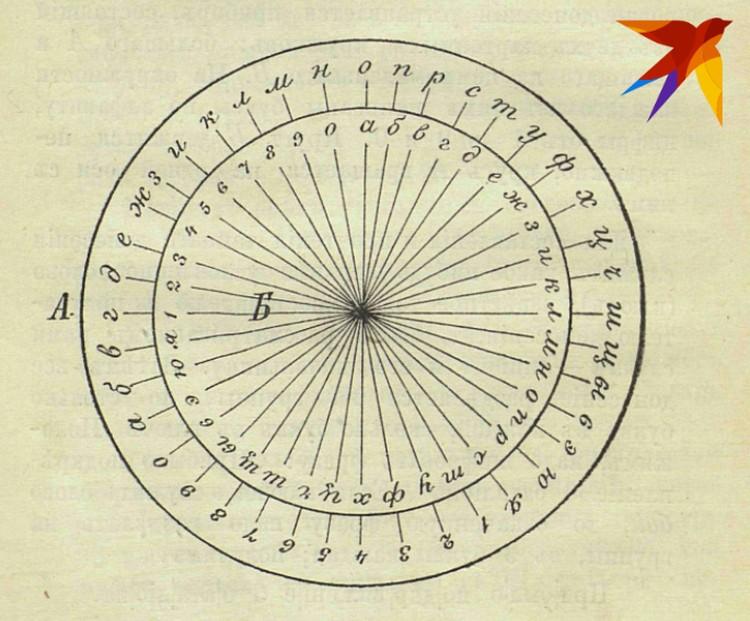 Ключ для шифрования донесений разведчиков середины 19-го века