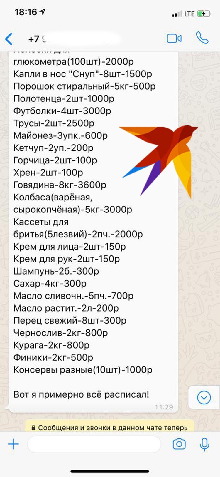 Список продуктов для Цеповяза