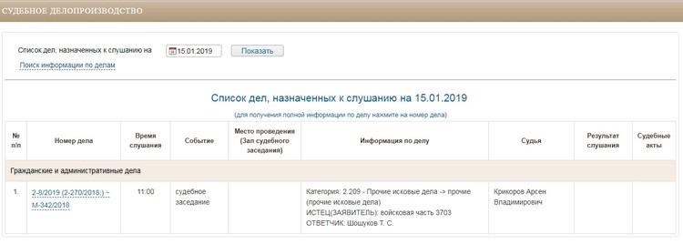 Судья Крикоров продолжает работу
