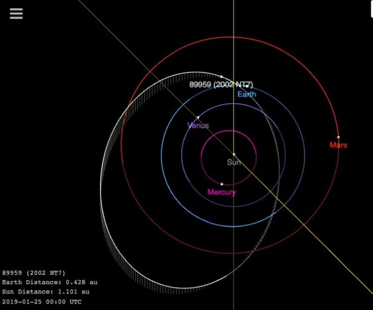 Астероид, пугавший землян, уже улетел.
