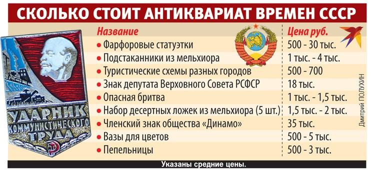 Сколько стоит антиквариат времен СССР