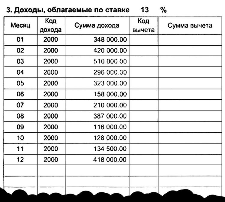 За 2018 год актер заработал почти 3,5 млн рублей - грязными.