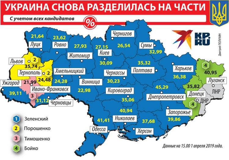Результаты выборов на Украине.