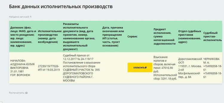 Долг певицы Юлии Началовой.