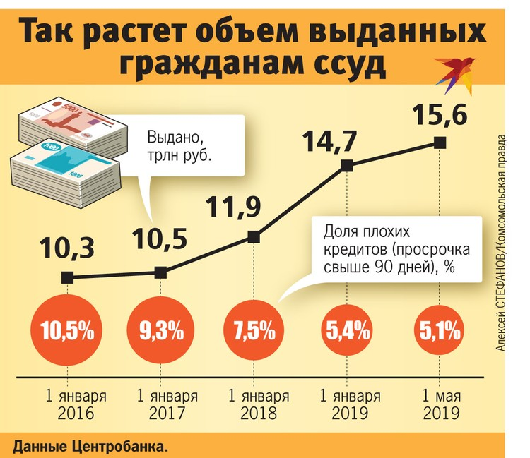 Графика 1.