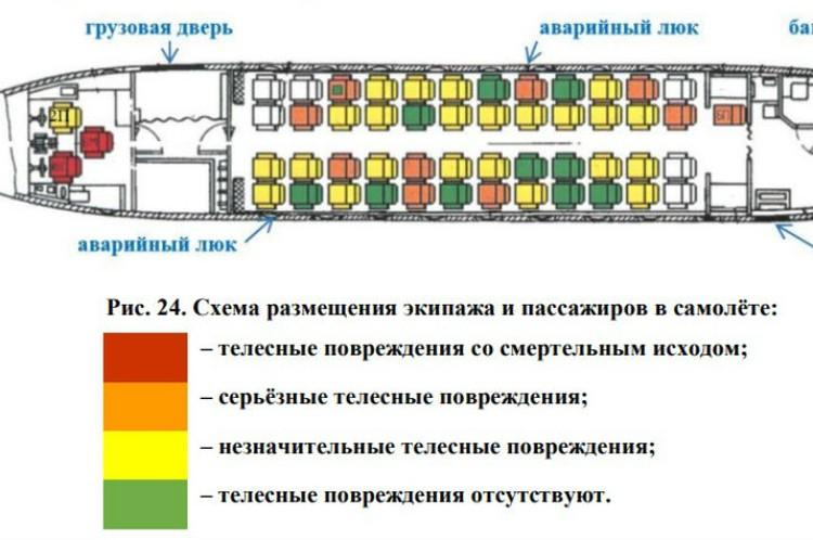 Места в самолете АН-24. Фото: МАК.