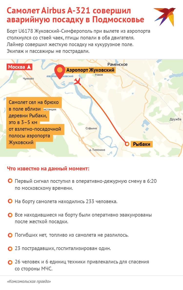 """Схема происшествия с рейсом """"Москва - Симферополь""""."""