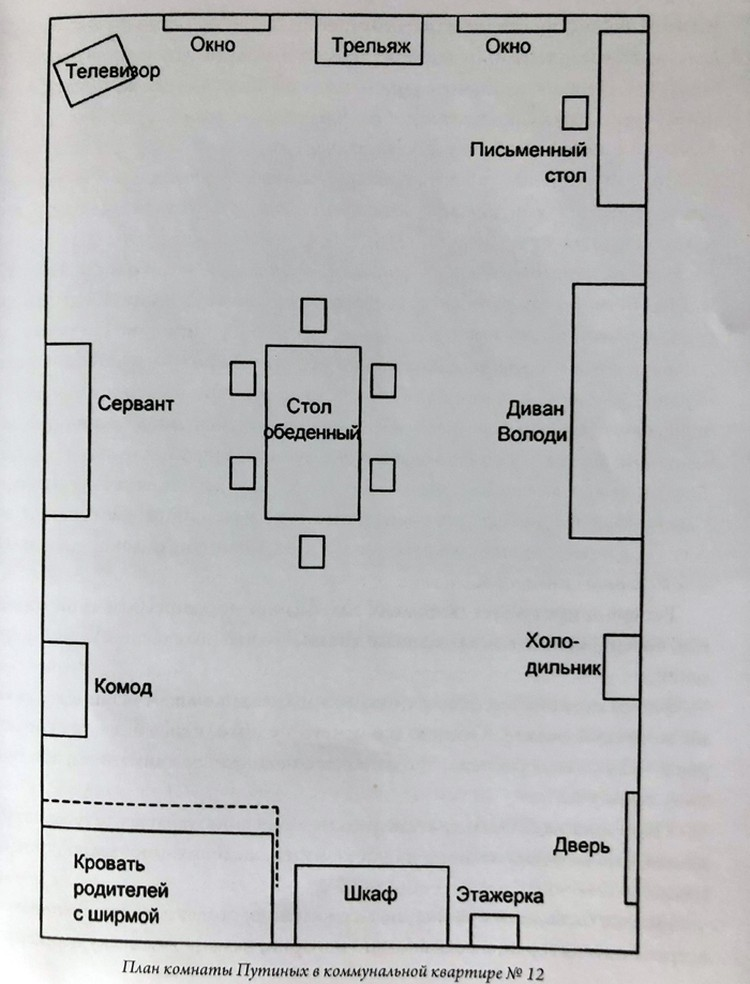 Планировка комнаты Путиных
