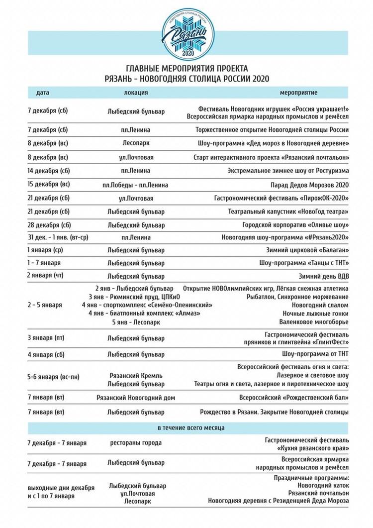 Появилась программа проекта «Рязань - новогодней столица 2020»
