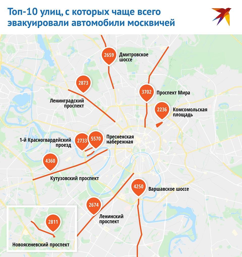 Топ-10 улиц Москвы, с которых чаще всего эвакуируют машины возглавила Пресненская набережная