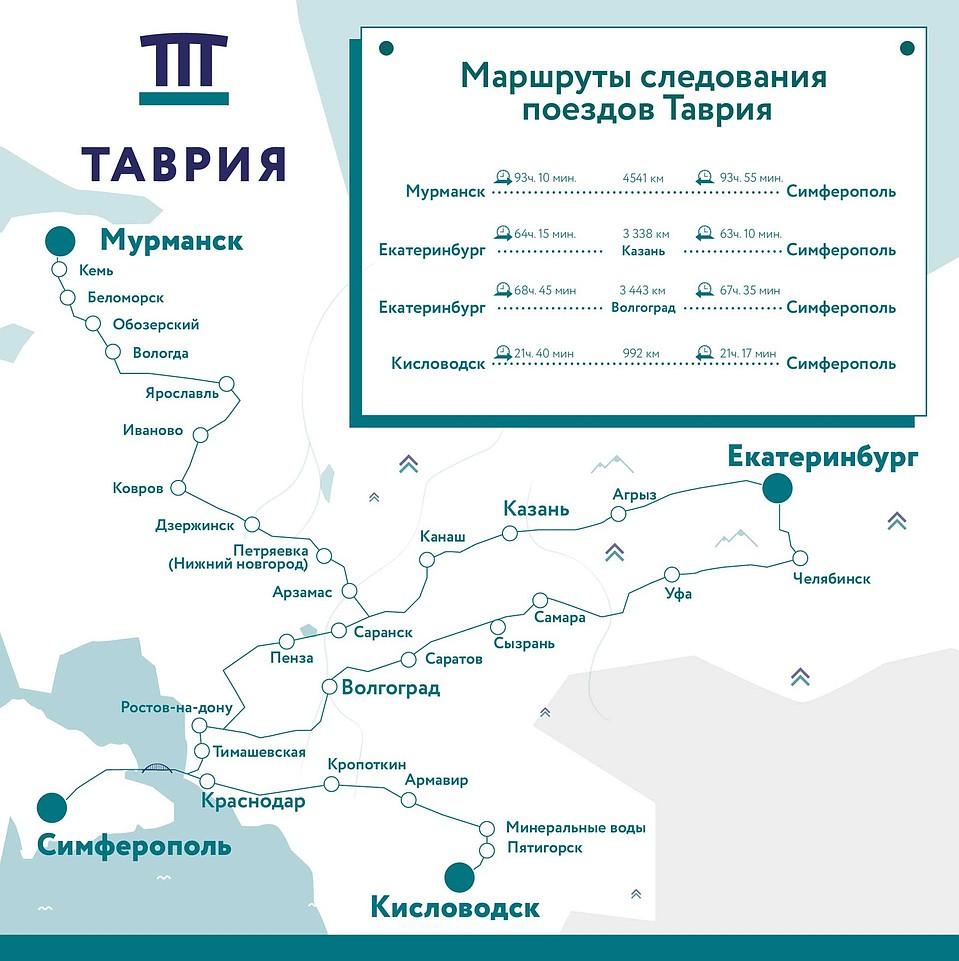 """Путь в Крым из Волгограда займет 26 часов. Фото с сайта """"Таврия"""""""