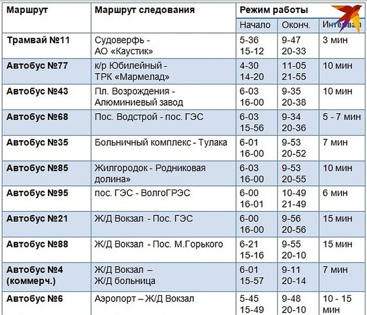 График движения спецмаршрутов на время режима самоизоляции в Волгограде.