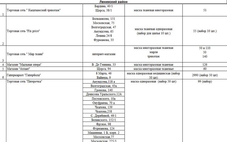 Фото: скриншот документа