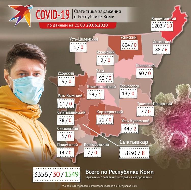 Инфографика Алексея Понарядова