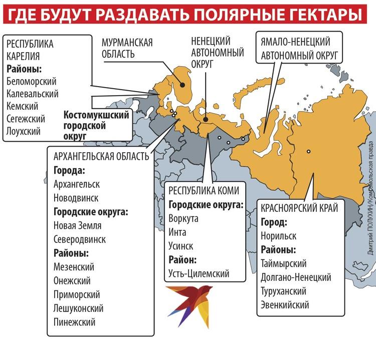 Где будут раздавать полярные гектары.