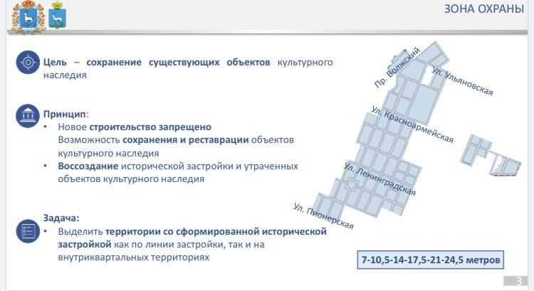 Охранная зона ОКН федерального значения