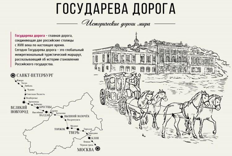 Графика: туристический портал Тверской области welcometver.ru