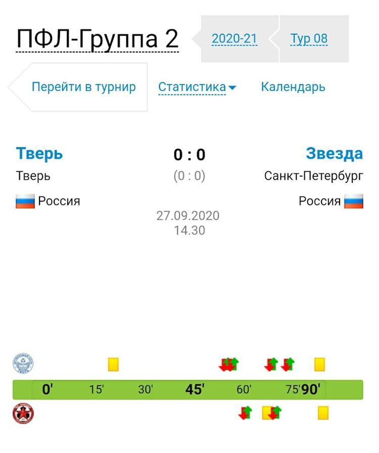 Графика: сообщество в соцсетях ФК «Тверь» – ВК/tverfc.