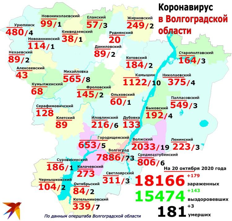 География распространения коронавируса в Волгоградской области на 20 октября 2020 года