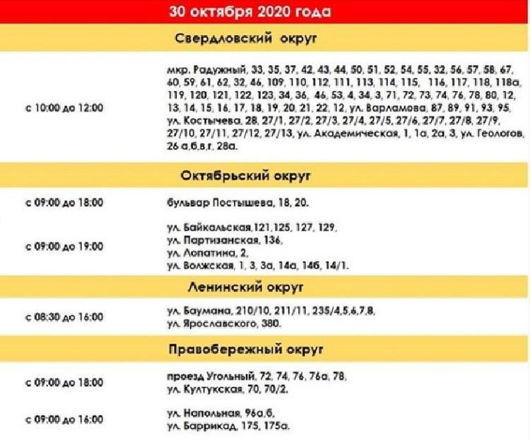 Отключение горячей воды в Иркутске 30 октября 2020: адреса. Фото: Оператор Теплосети Иркутска