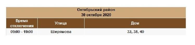 Отключение электричества в Иркутске 30 октября 2020: Октябрьский район. Фото: ИЭСК