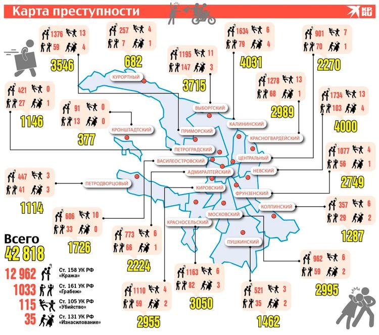 Самыми криминальными в городе в этом году стали Невский, Калининский и Выборгский районы.
