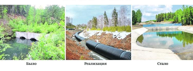Создание необходимой инфраструктуры для подачи воды на реках Челябинской области.