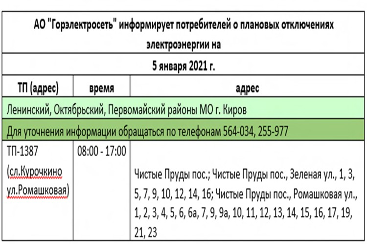 График отключения электричества на 5 января.